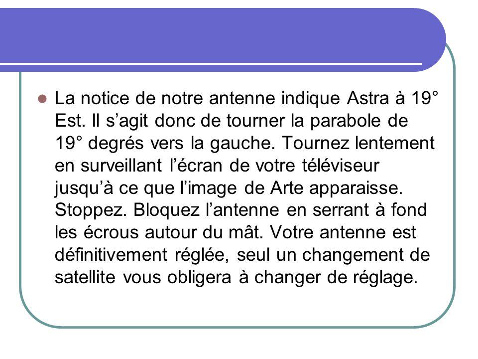 La notice de notre antenne indique Astra à 19° Est