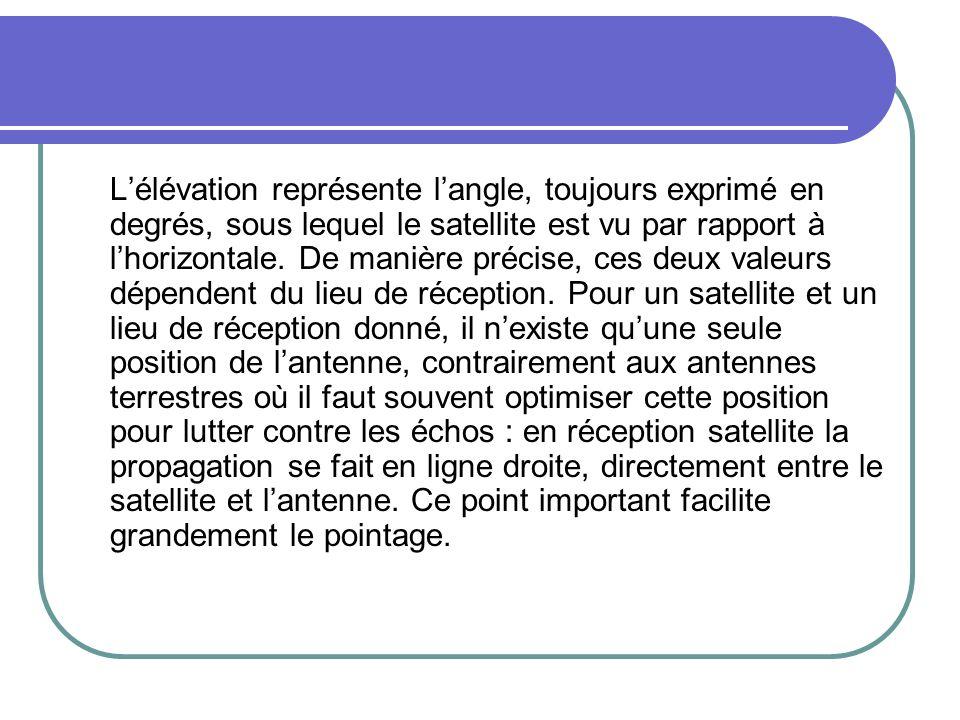 L'élévation représente l'angle, toujours exprimé en degrés, sous lequel le satellite est vu par rapport à l'horizontale.