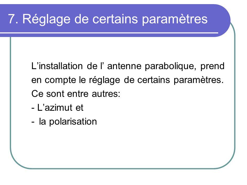 7. Réglage de certains paramètres