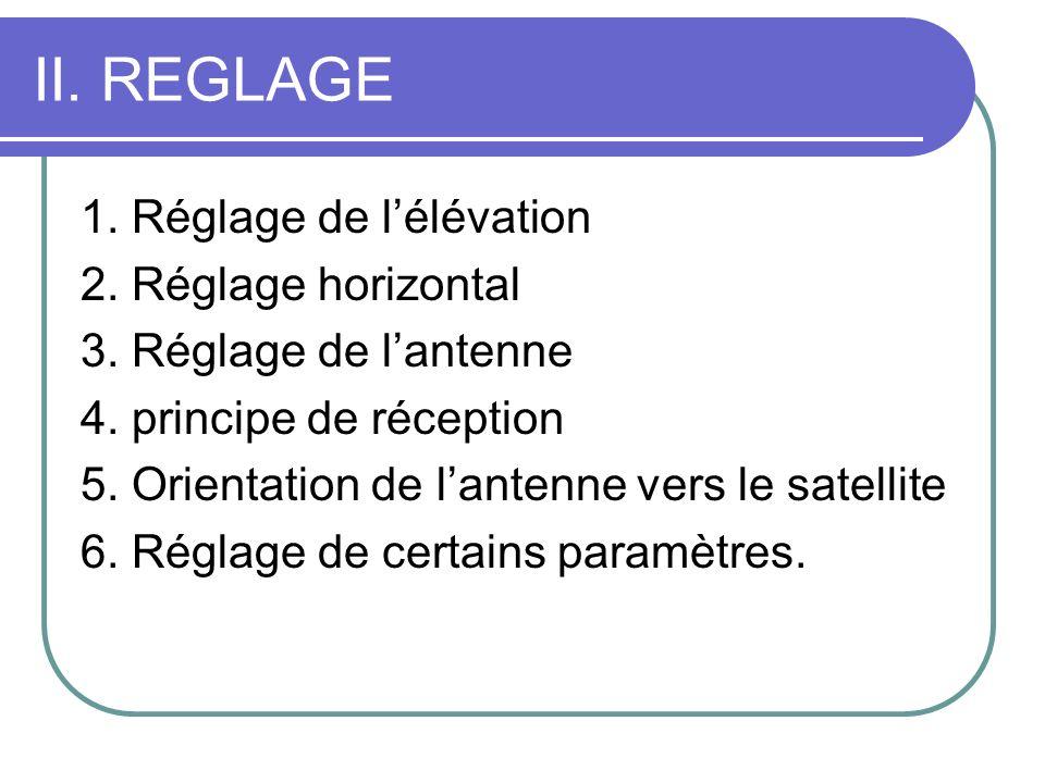Theme installation et reglage d une antenne parabolique - Reglage antenne satellite ...