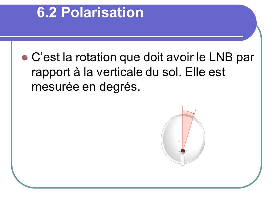 6.2 PolarisationC'est la rotation que doit avoir le LNB par rapport à la verticale du sol.