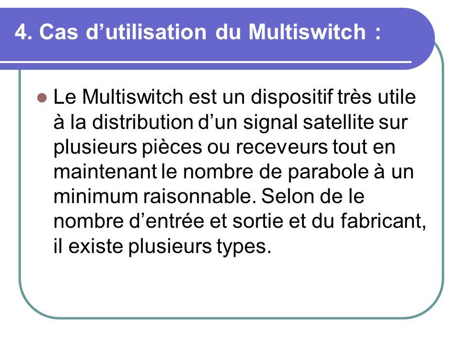 4. Cas d'utilisation du Multiswitch :