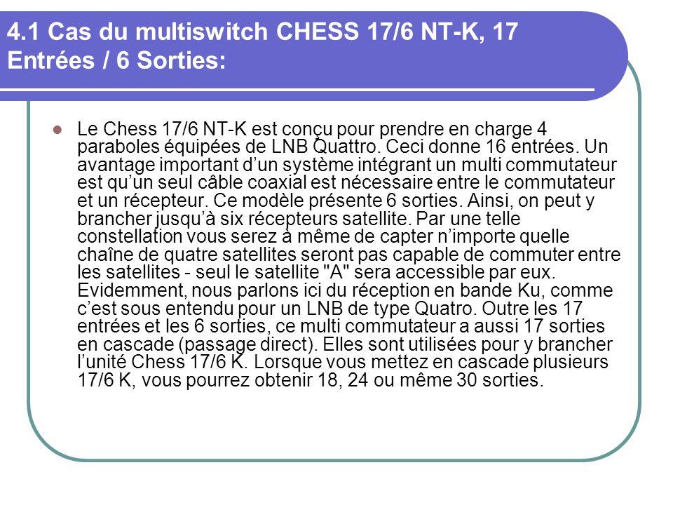 4.1 Cas du multiswitch CHESS 17/6 NT-K, 17 Entrées / 6 Sorties: