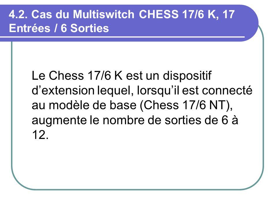 4.2. Cas du Multiswitch CHESS 17/6 K, 17 Entrées / 6 Sorties