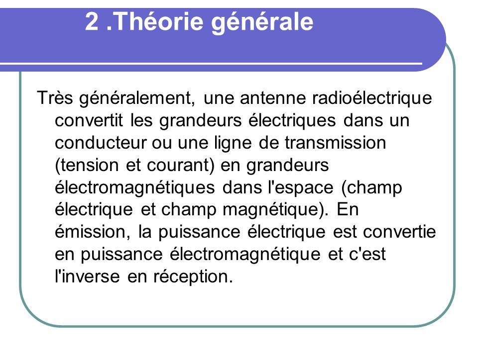 2 .Théorie générale