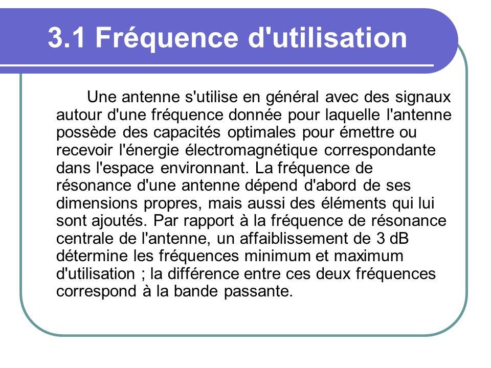 3.1 Fréquence d utilisation