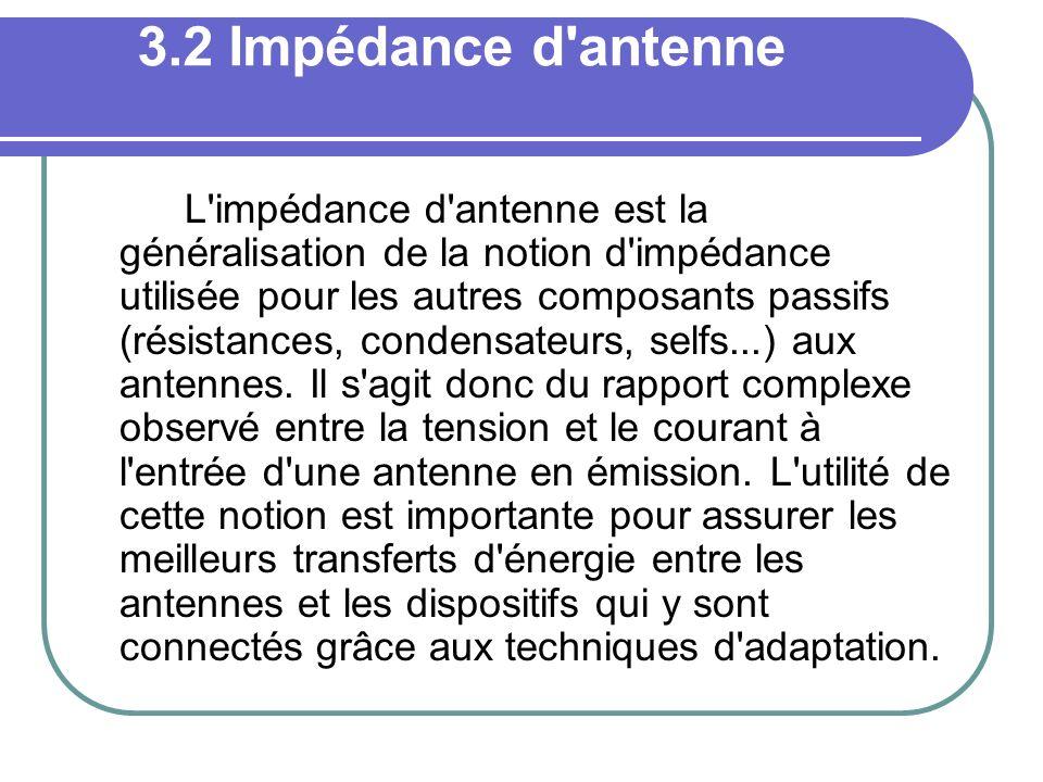 3.2 Impédance d antenne