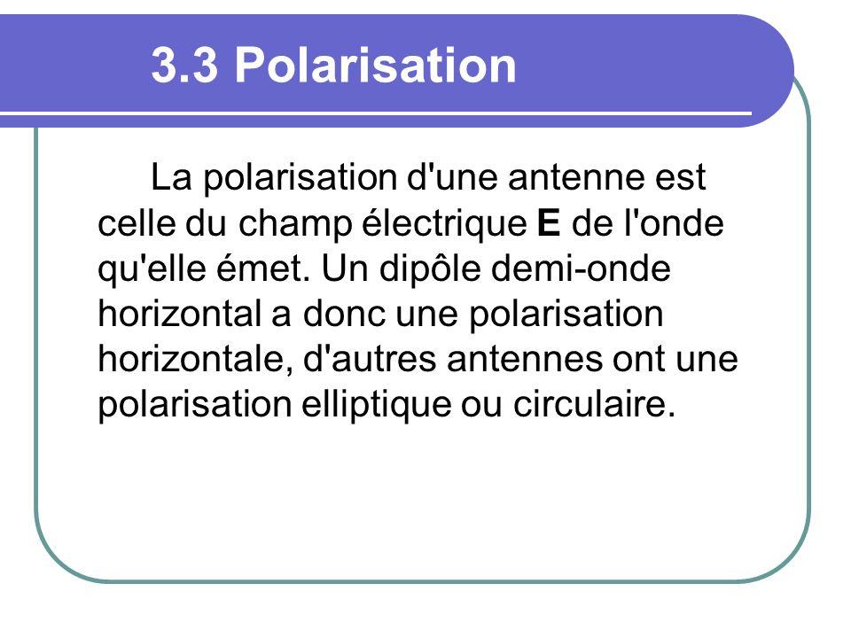 3.3 Polarisation