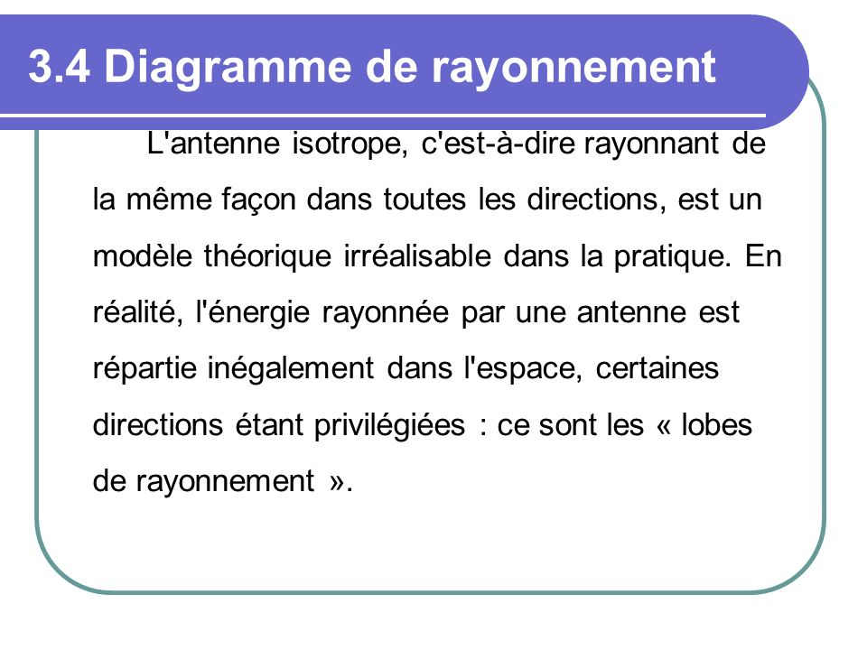 3.4 Diagramme de rayonnement