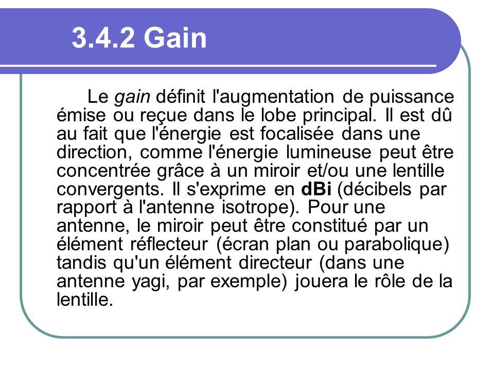 3.4.2 Gain