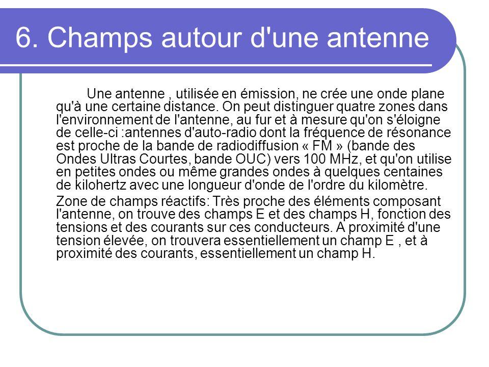 6. Champs autour d une antenne