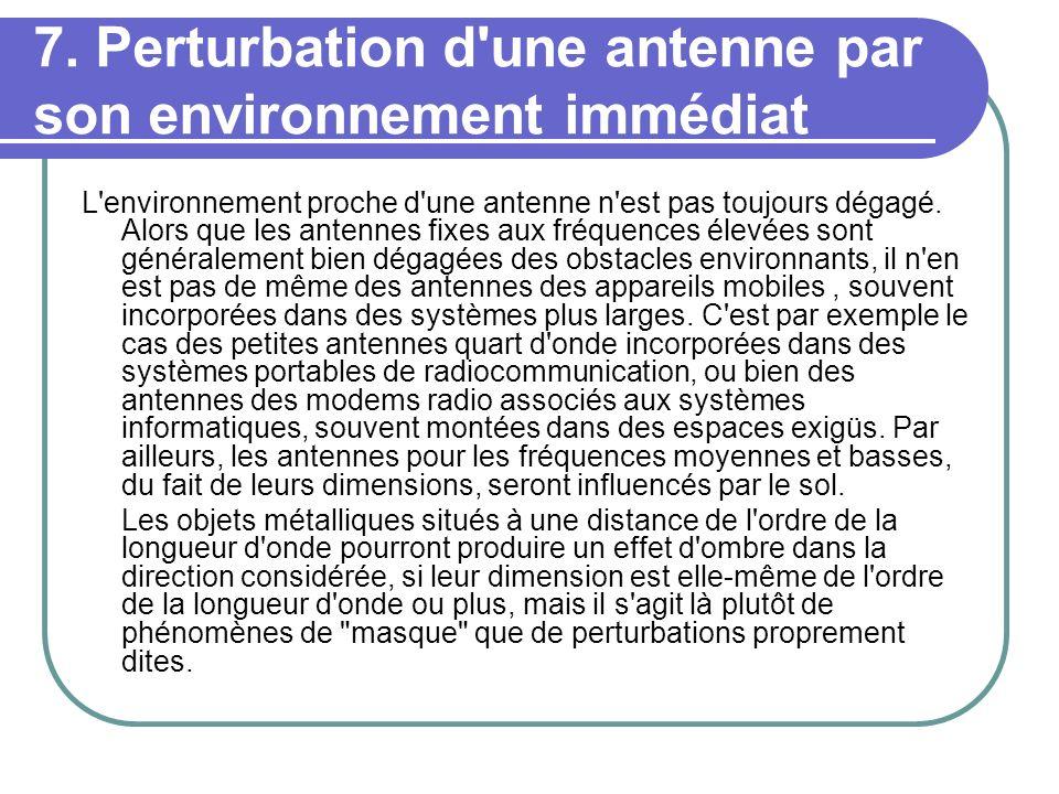 7. Perturbation d une antenne par son environnement immédiat