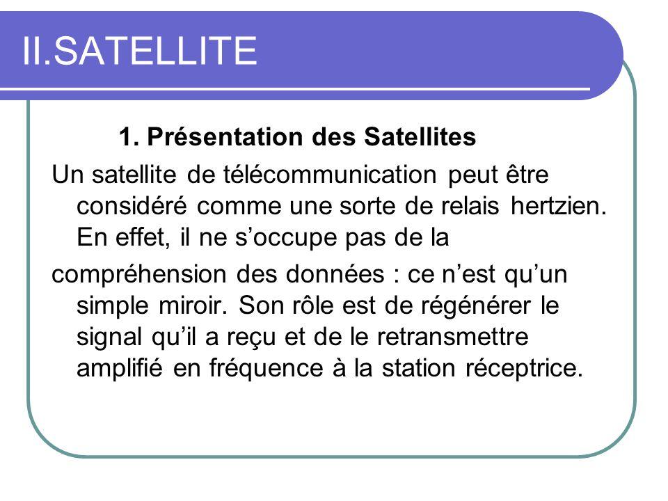 II.SATELLITE 1. Présentation des Satellites