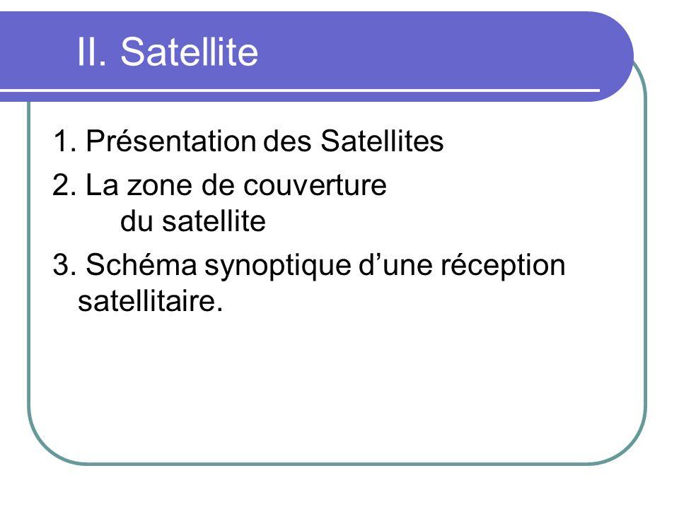 II. Satellite 1. Présentation des Satellites