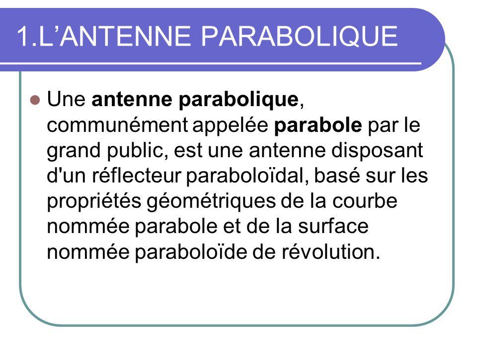 1.L'ANTENNE PARABOLIQUE