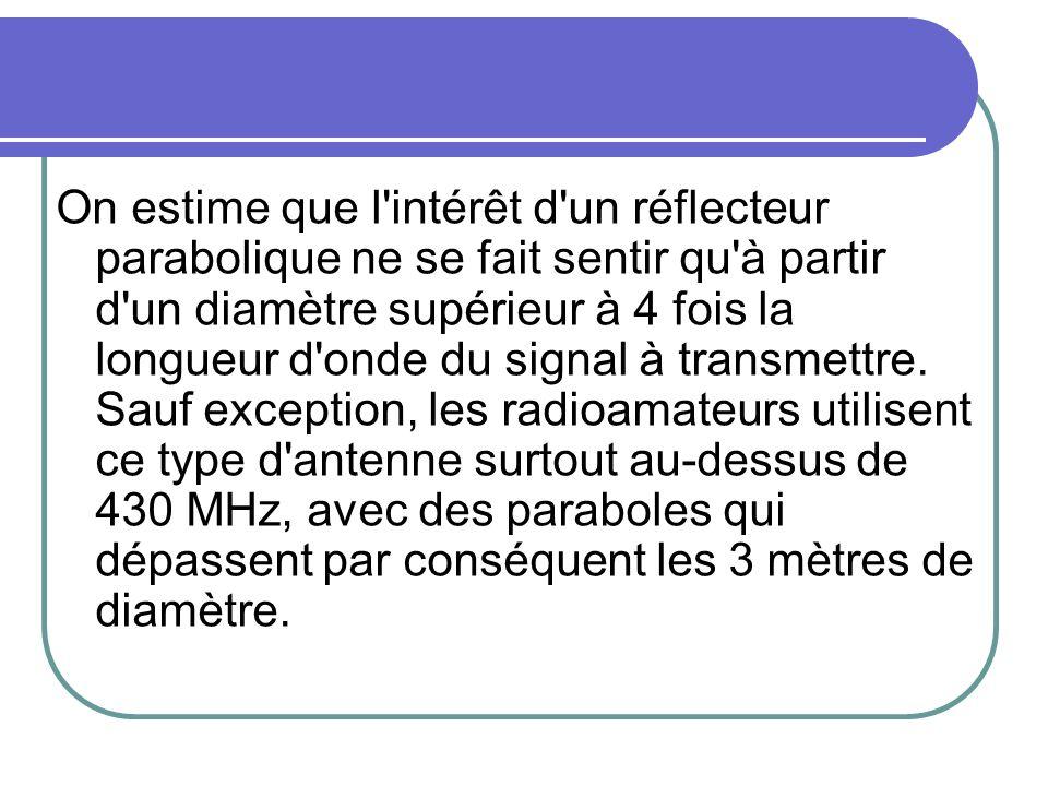 On estime que l intérêt d un réflecteur parabolique ne se fait sentir qu à partir d un diamètre supérieur à 4 fois la longueur d onde du signal à transmettre.