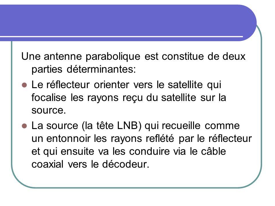 Une antenne parabolique est constitue de deux parties déterminantes: