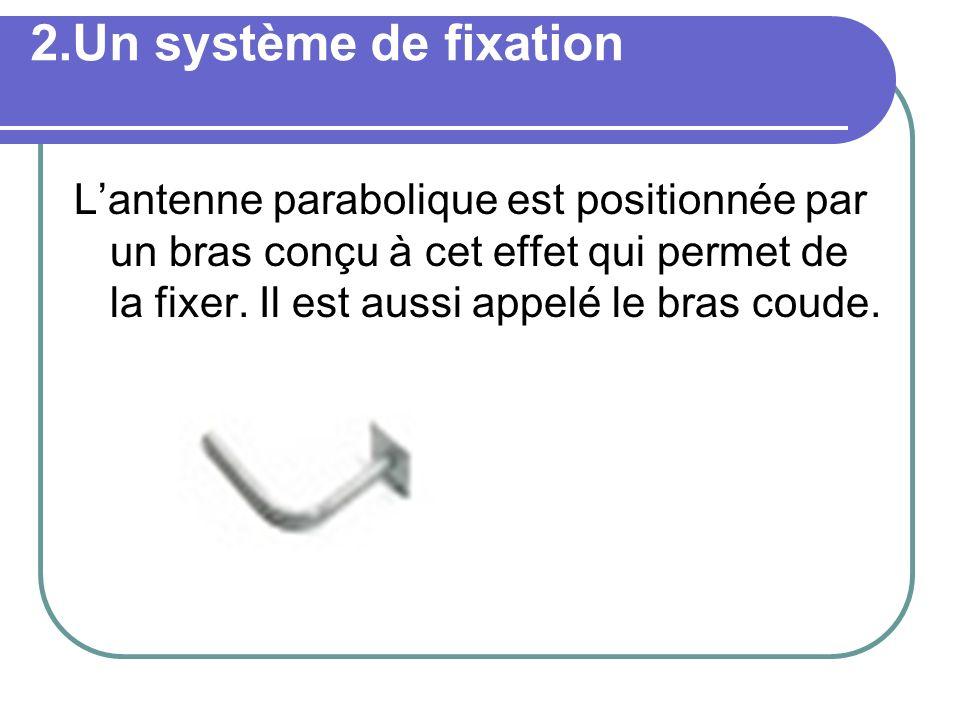 2.Un système de fixation