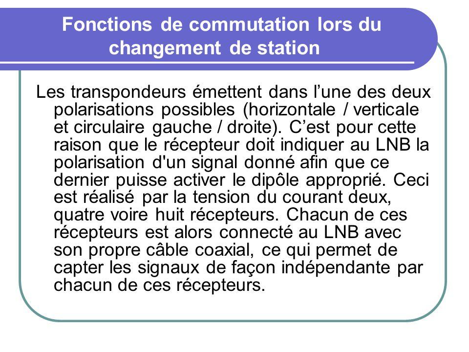 Fonctions de commutation lors du changement de station