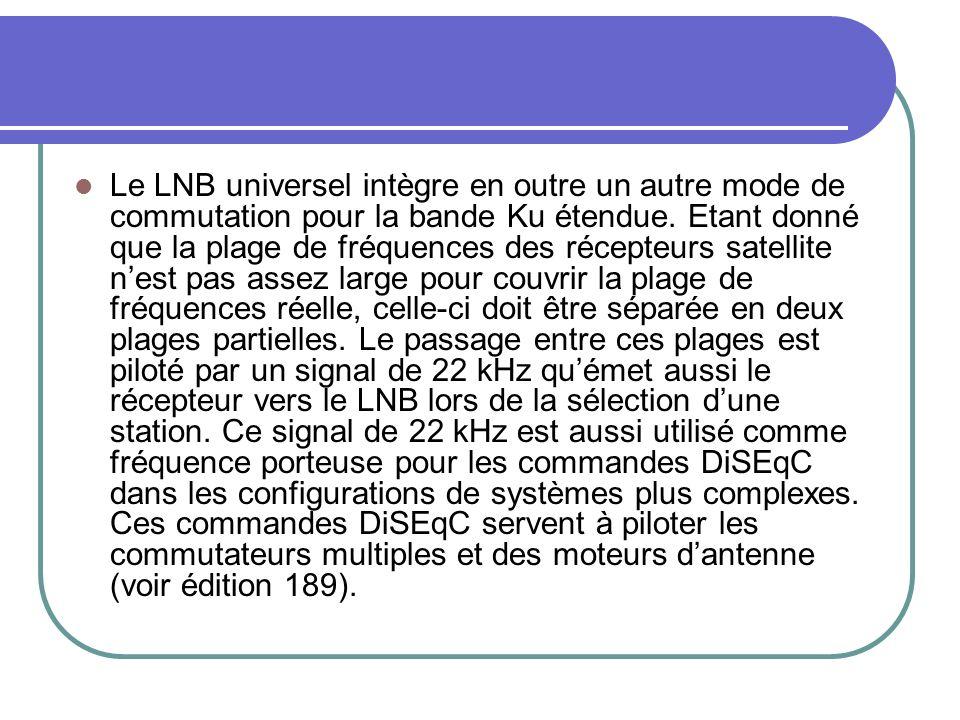 Le LNB universel intègre en outre un autre mode de commutation pour la bande Ku étendue.