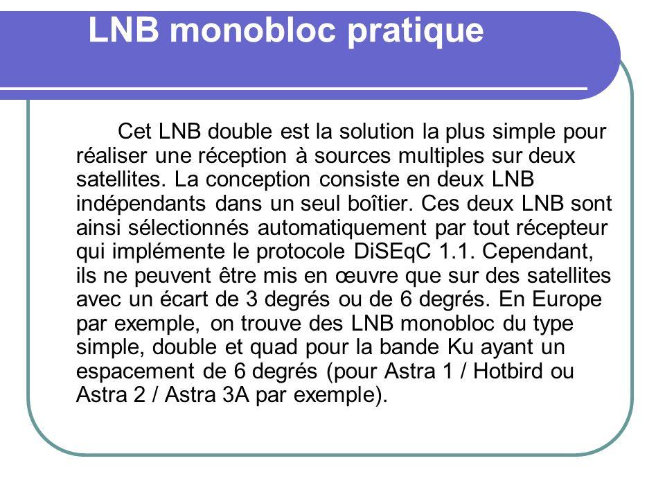 LNB monobloc pratique
