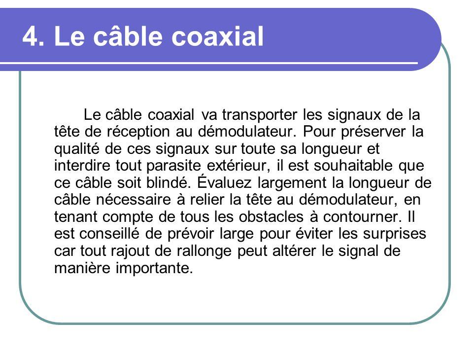 4. Le câble coaxial