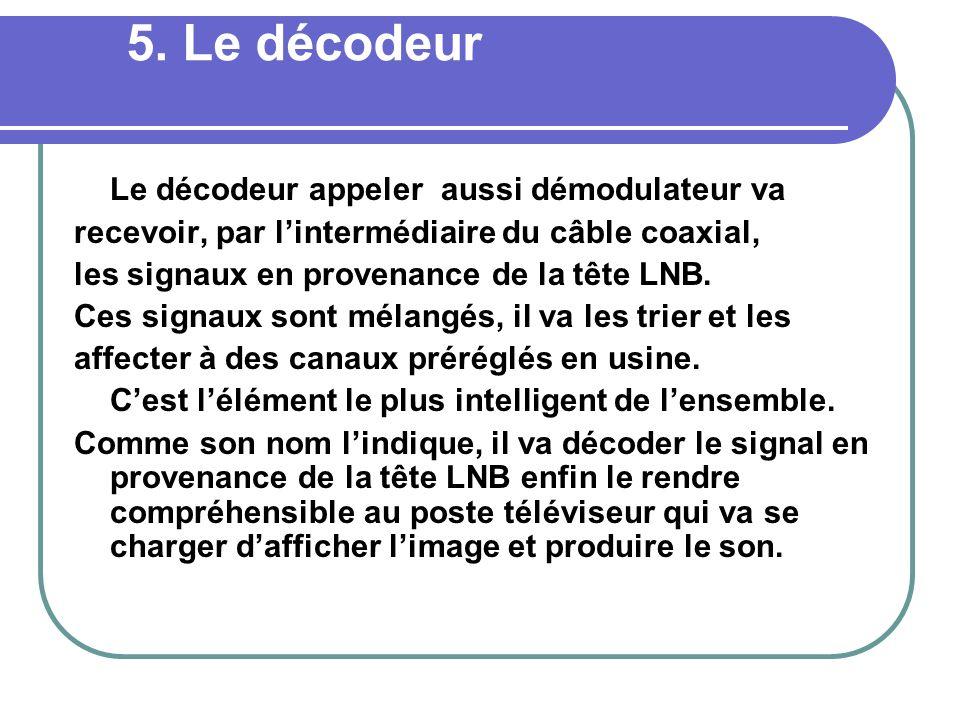 5. Le décodeur Le décodeur appeler aussi démodulateur va