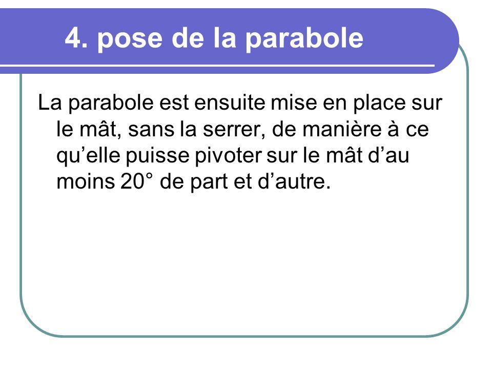 4. pose de la parabole