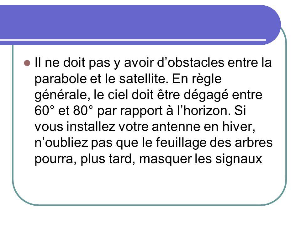 Il ne doit pas y avoir d'obstacles entre la parabole et le satellite