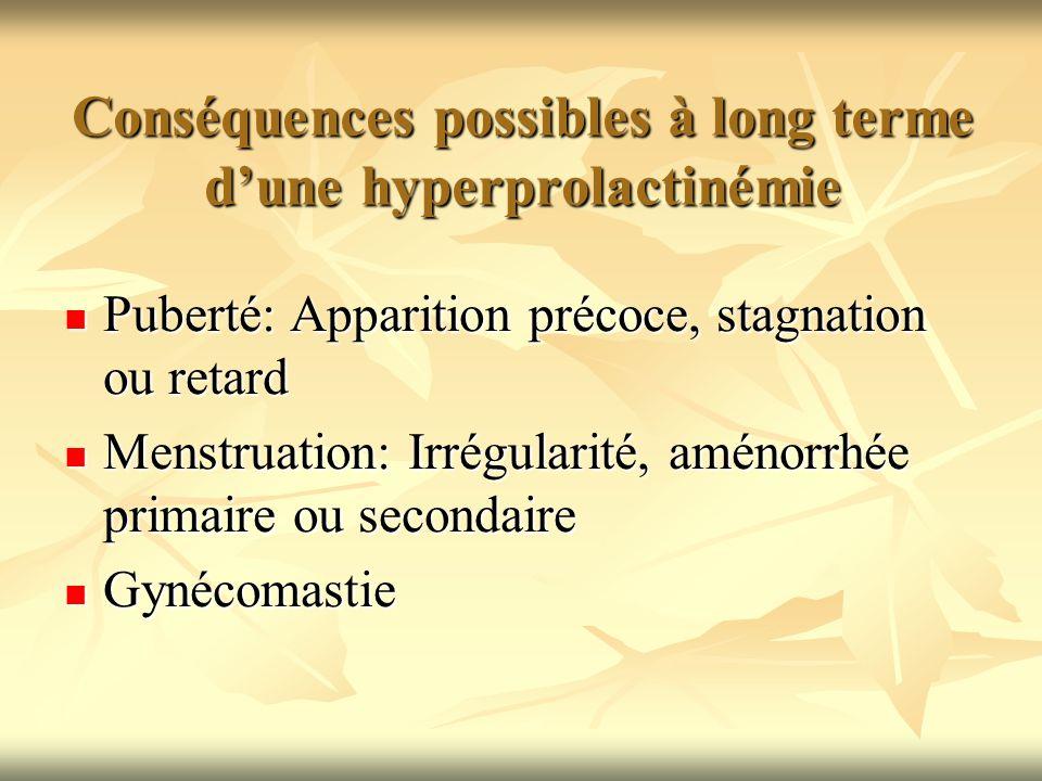 Conséquences possibles à long terme d'une hyperprolactinémie