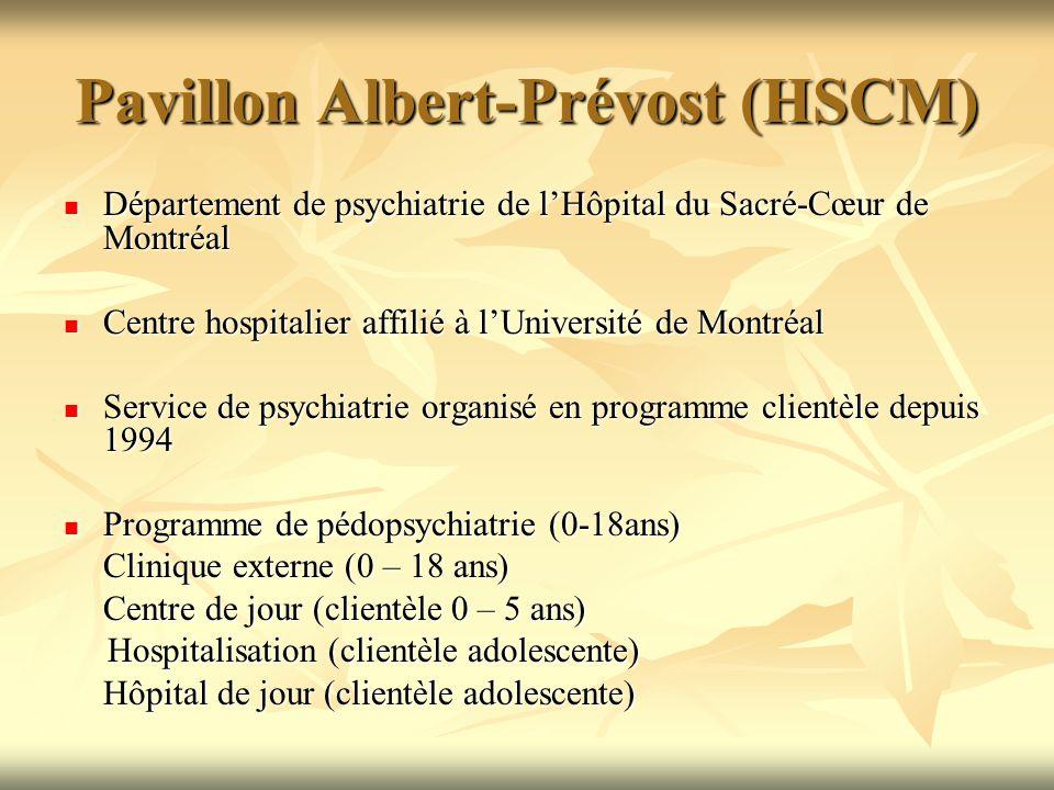 Pavillon Albert-Prévost (HSCM)