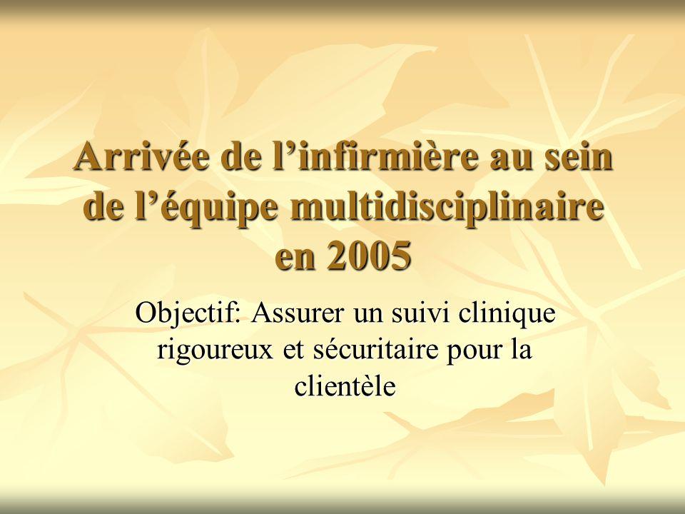 Arrivée de l'infirmière au sein de l'équipe multidisciplinaire en 2005