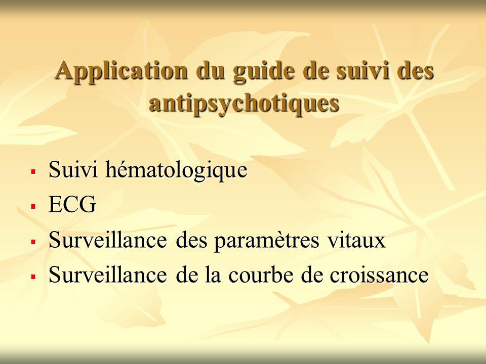 Application du guide de suivi des antipsychotiques
