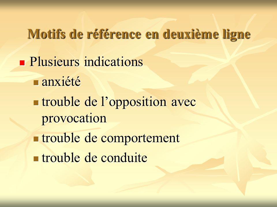Motifs de référence en deuxième ligne