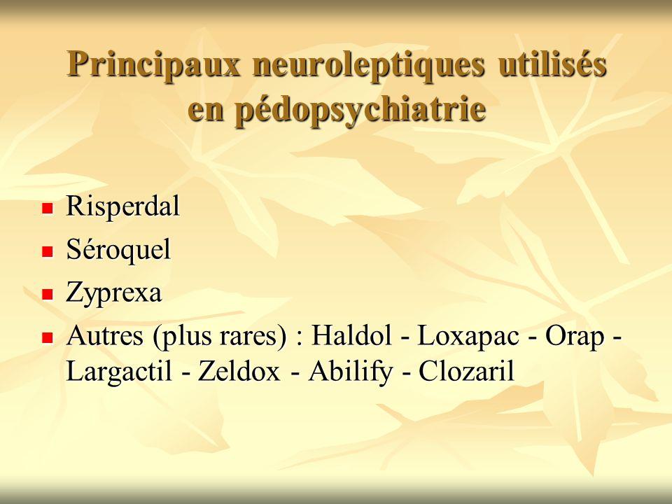 Principaux neuroleptiques utilisés en pédopsychiatrie