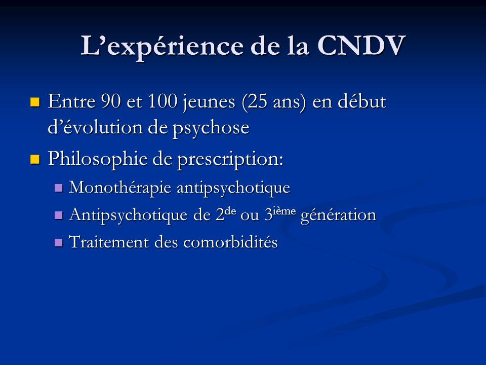 L'expérience de la CNDV