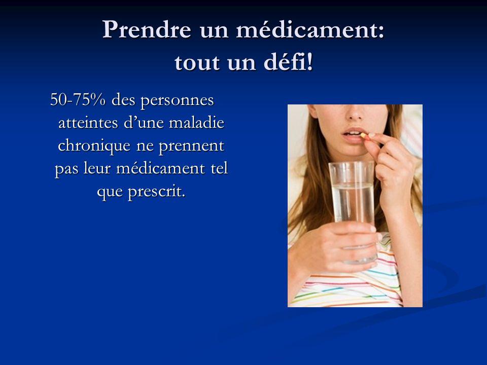 Prendre un médicament: tout un défi!