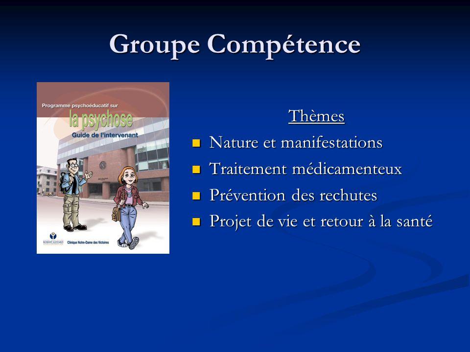 Groupe Compétence Thèmes Nature et manifestations