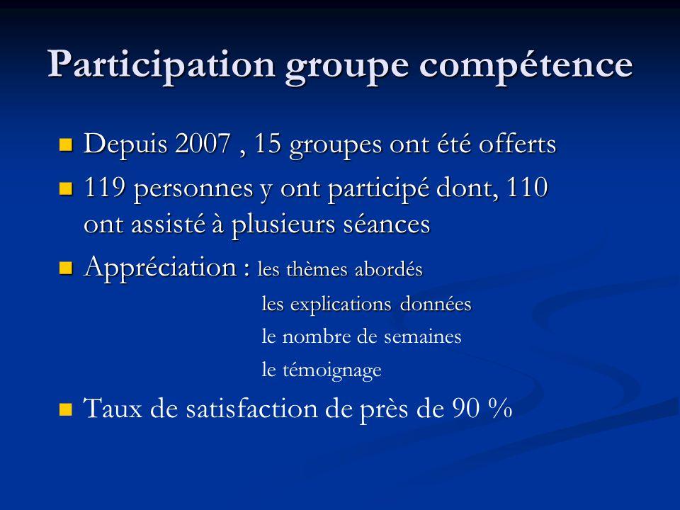 Participation groupe compétence