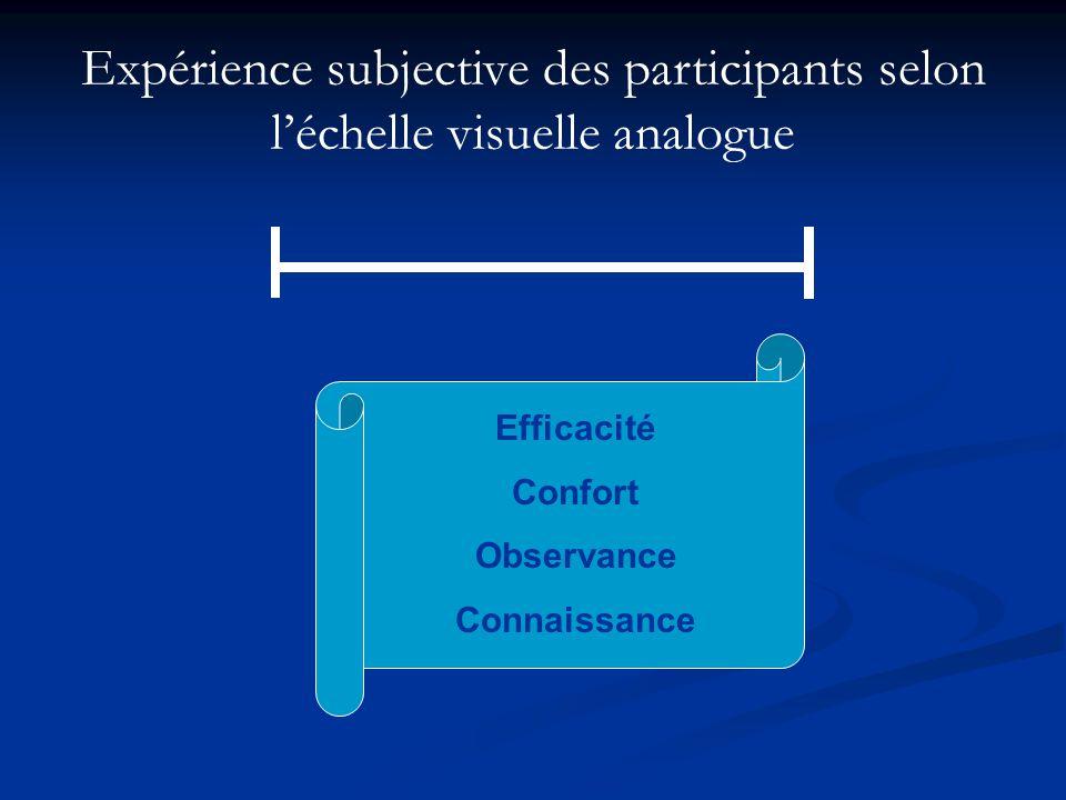 Expérience subjective des participants selon l'échelle visuelle analogue