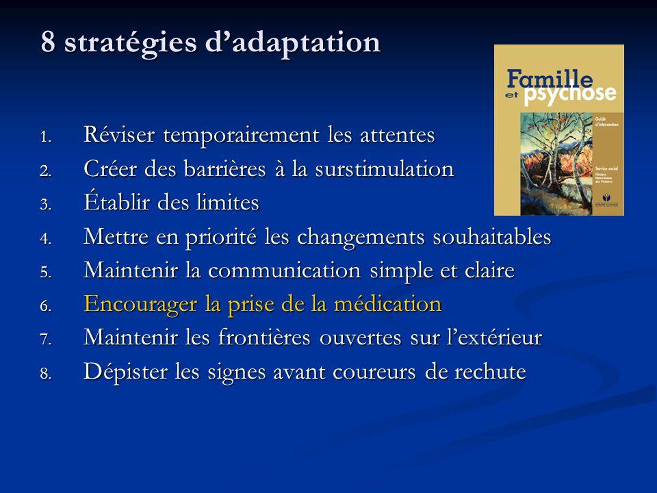 8 stratégies d'adaptation