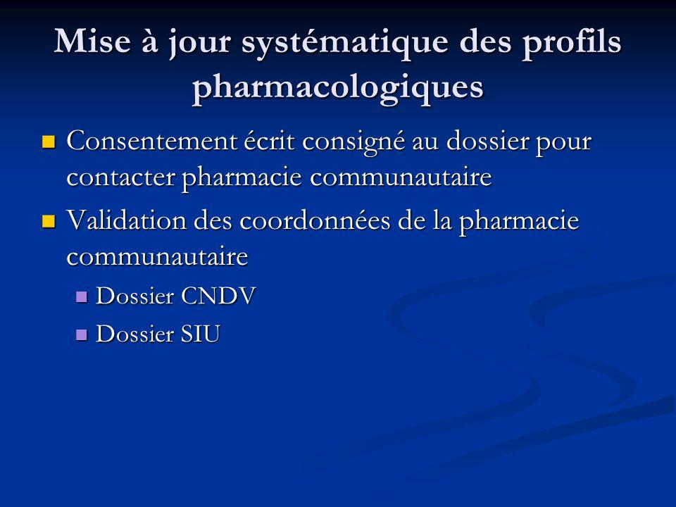 Mise à jour systématique des profils pharmacologiques