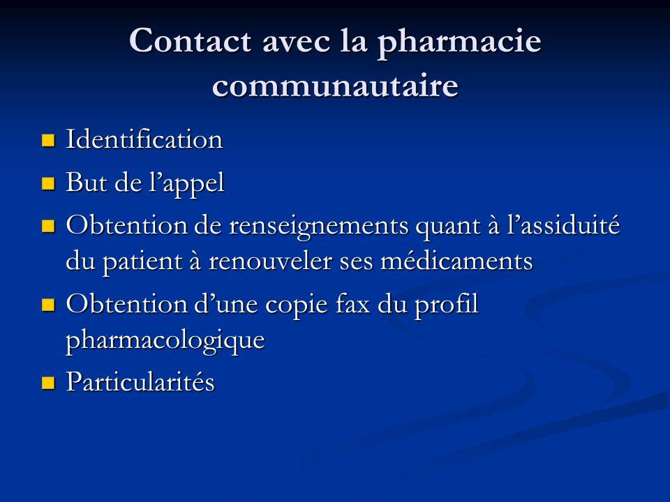 Contact avec la pharmacie communautaire