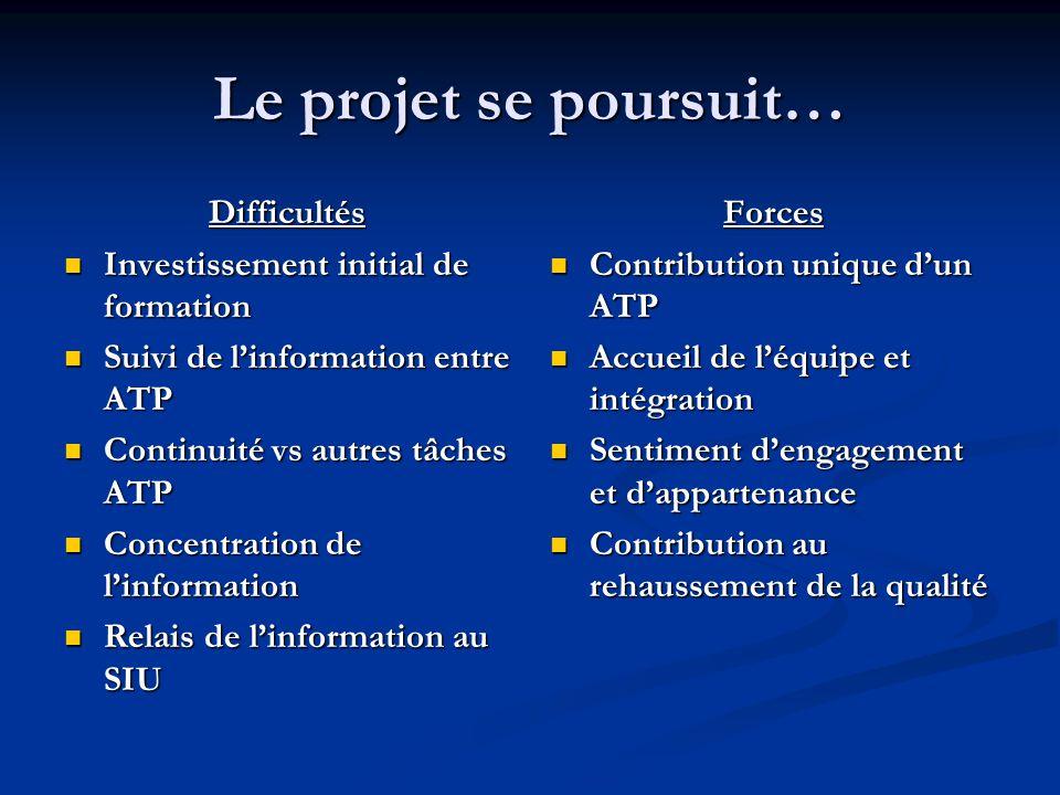 Le projet se poursuit… Difficultés Investissement initial de formation