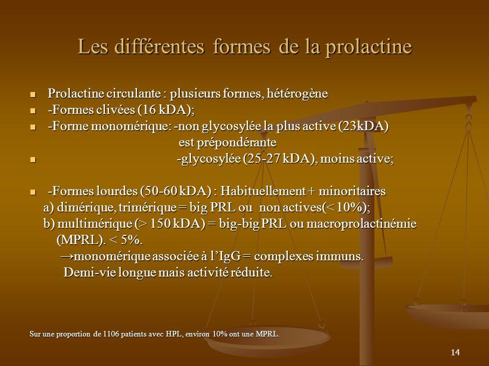 Les différentes formes de la prolactine