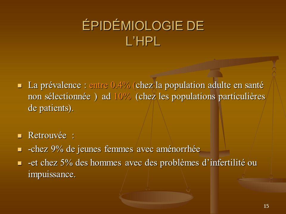 ÉPIDÉMIOLOGIE DE L'HPL