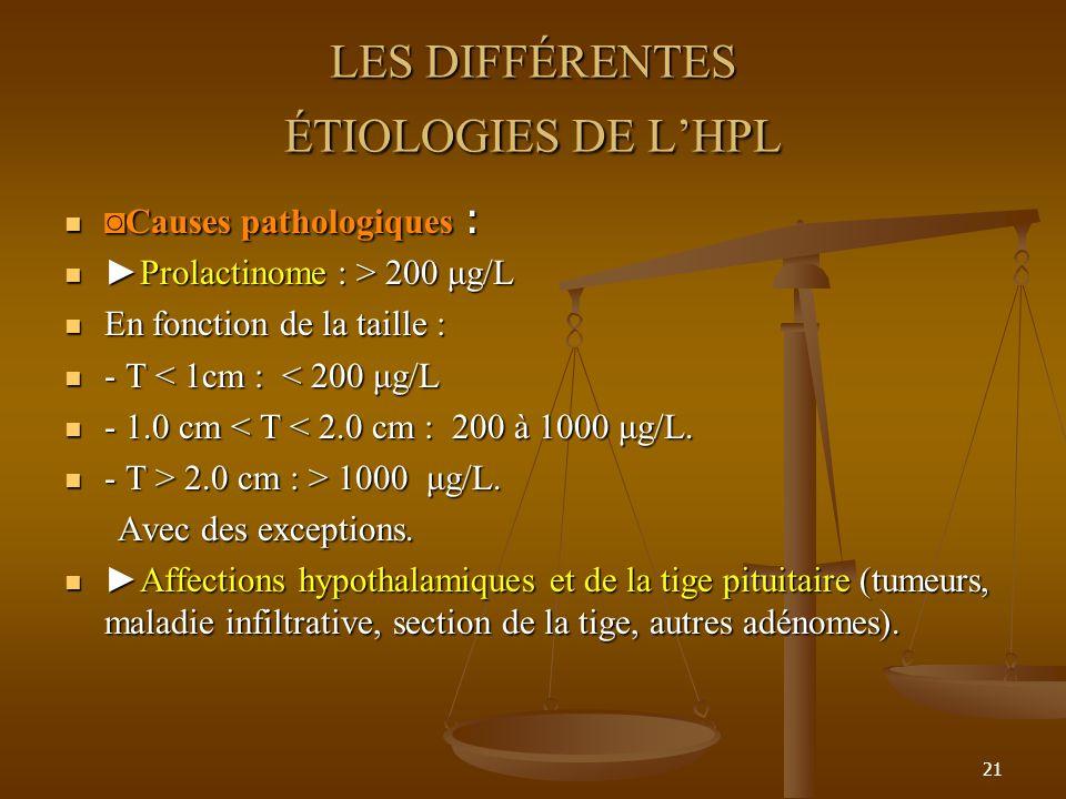 LES DIFFÉRENTES ÉTIOLOGIES DE L'HPL