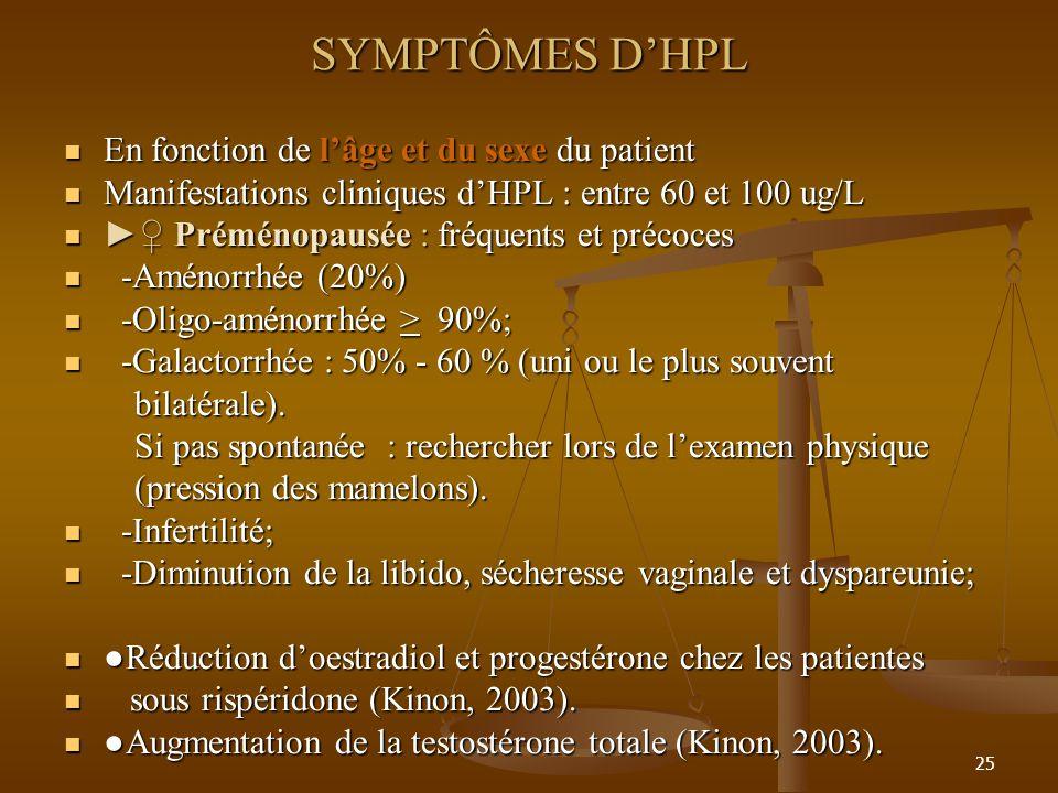 SYMPTÔMES D'HPL En fonction de l'âge et du sexe du patient