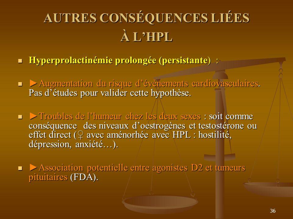 AUTRES CONSÉQUENCES LIÉES À L'HPL