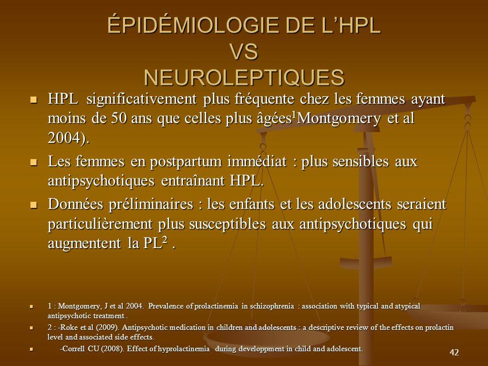 ÉPIDÉMIOLOGIE DE L'HPL VS NEUROLEPTIQUES